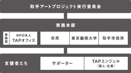 activity_system1